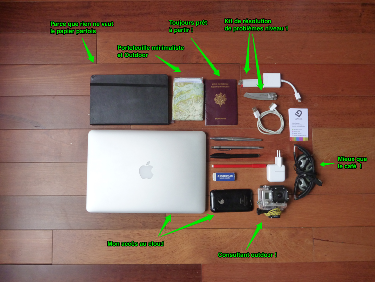 consultant outdoor - what's in your bag ?